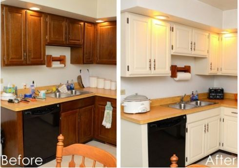 average cost to paint kitchen cabinets